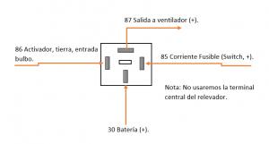 Adaptador de bulbo para controlar ventiladores